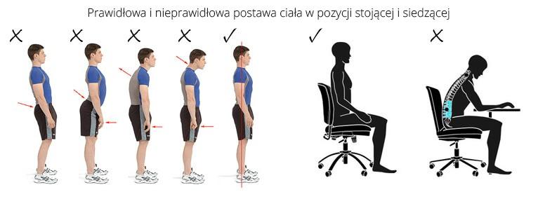 Prawidłowa postawa w trakcie siedzenia przed komputerem