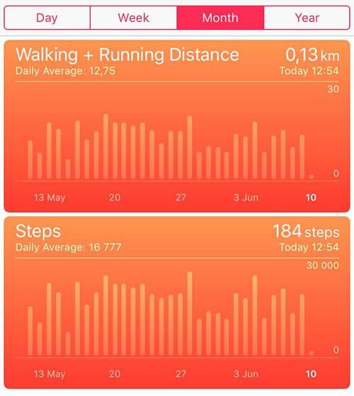 Screen z aplikacji Zdrowie iOS
